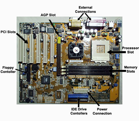 Motherboard Devices